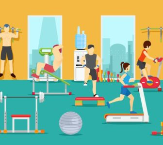 Funding for Gyms-Business Funding Team-Get the best business funding available for your business, start up or investment. 0% APR credit lines and credit line available. Unsecured lines of credit up to 200K. Quick approval and funding.
