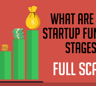 Startup Funding-Business Funding Team-Get the best business funding available for your business, start up or investment. 0% APR credit lines and credit line available. Unsecured lines of credit up to 200K. Quick approval and funding.